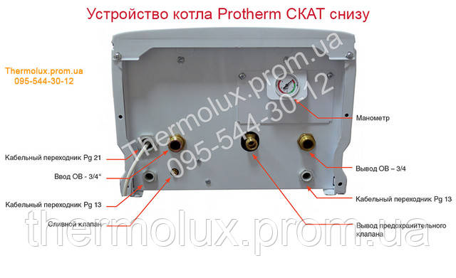 Устройство настенного котла Protherm СКАТ снизу