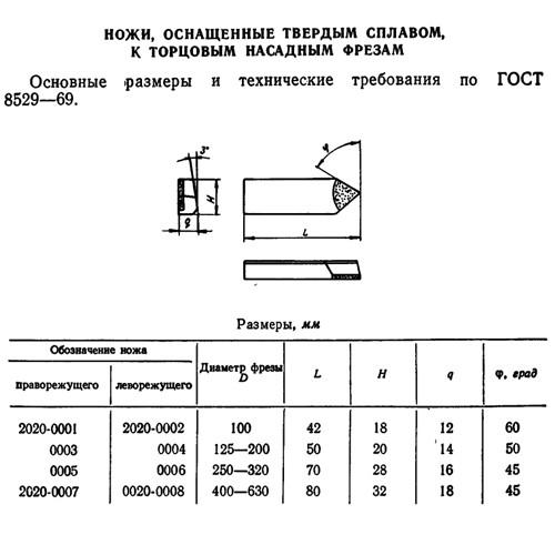 Нож к фрезе 2020-0006 Т15К6