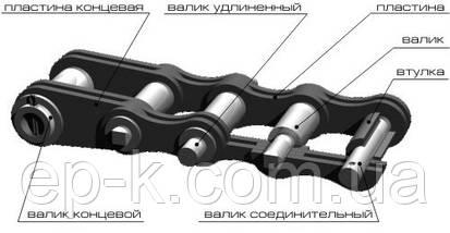 Цепи грузовые пластинчатые G 80-1-40, фото 2