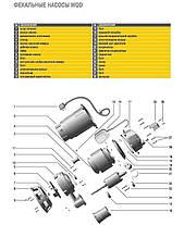 Насос фекальный Optima WQD 15-15 1.5 кВт, фото 3