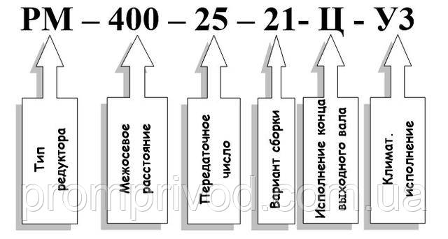 Условное обозначение редуктора РМ-400