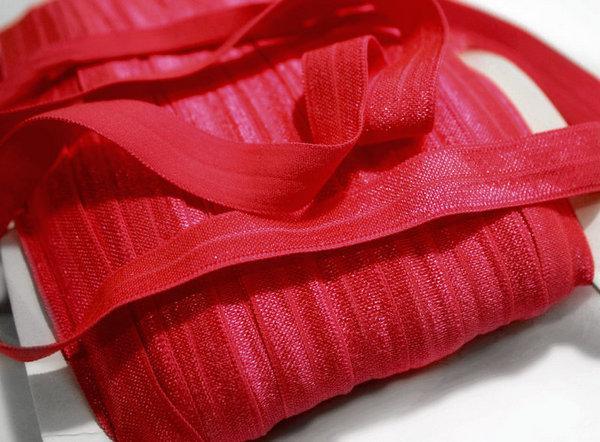 Швейная фурнитура в интернет-магазине