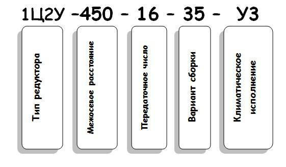 Пример условного обозначения редуктора 1Ц2У-450