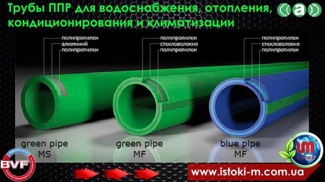 aquatherm green pipe
