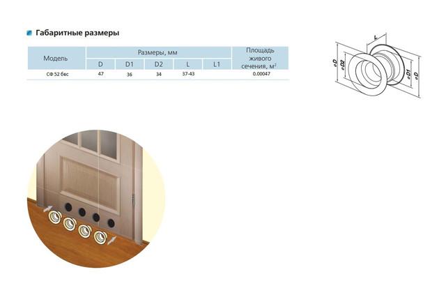Решетка круглая для вентиляции