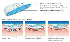 Повязка для лечения ран, пролежней Гидроклин/HydroClean, фото 2