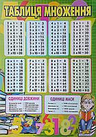 Плакат школьный: Таблица умножения