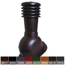 Вентвыходы для металлочерепицы