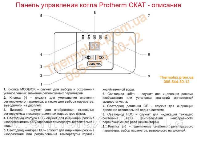 Описание панели управления котлом Protherm СКАТ