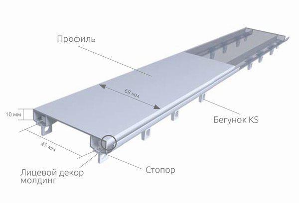 Карниз для штор 2-рядний Євро 10мм посилений DS