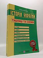 Довідник ПіП Історія України Довідник в таблицях і схемах Земерова