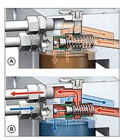 Ремкомплект термостата компрессора