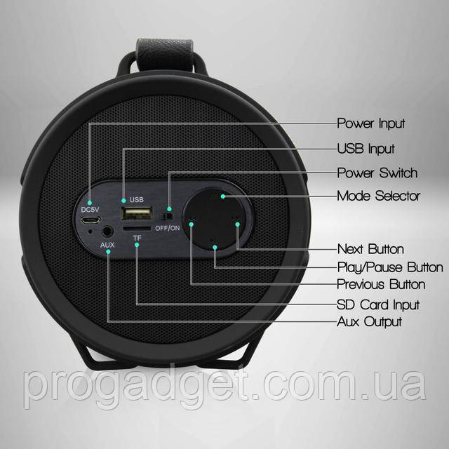 Pyle PBMSPG7 Portable Bluetooth Wireless BoomBox беспроводная колонка стерео система с глубоким Bass и ручкой!