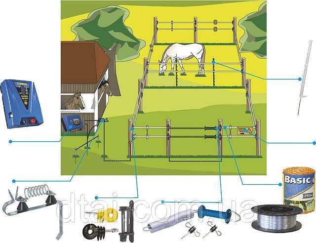 Электропастух для крс (Комплект)
