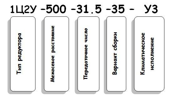 Пример условного обозначения редуктора 1Ц2У-500