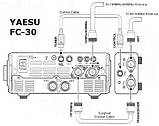 Yaesu FC-30 антенный тюнер, фото 2