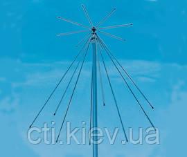 Антена Sky Band, широкосмугова