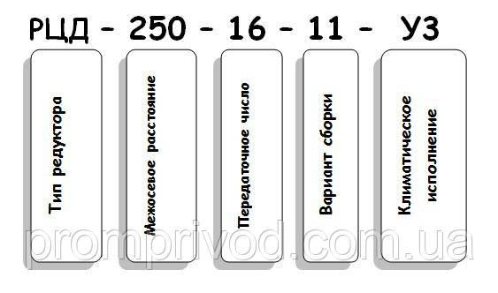 Условные обозначения редуктора РЦД-250-16