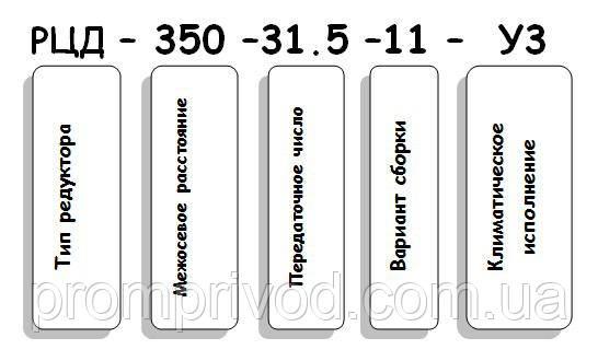 Условные обозначения редуктора РЦД-350-31.5