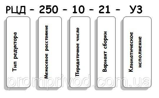 Условные обозначения редуктора РЦД-250-10