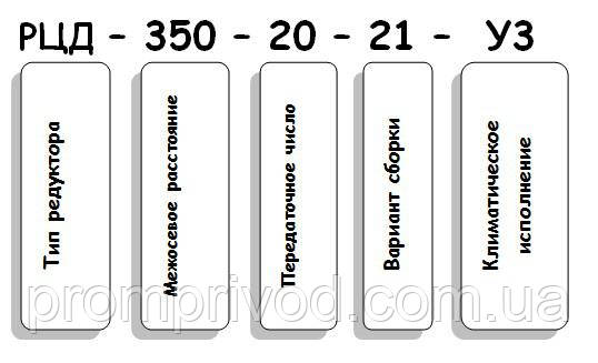 Условные обозначения редуктора РЦД-350-20