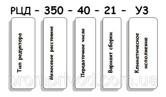 Условные обозначения редуктора РЦД-350-40