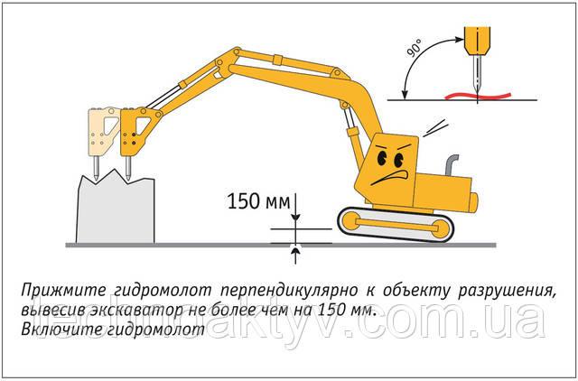 Всегда устанавливайте инструмент перпендикулярно разрушаемому объекту