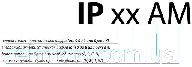 Расшифровка степени защиты IP