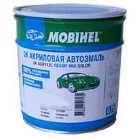 Акриловая краска Mobihel