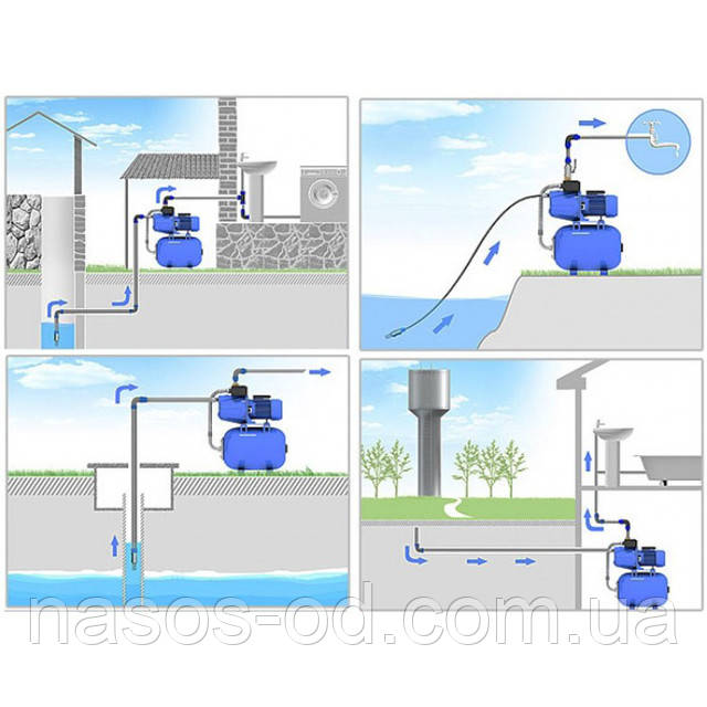 Насосная станция гидрофор применение, установка, использование