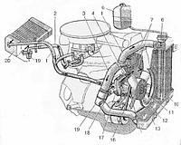 Система охлаждения ВАЗ 2101-2107