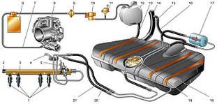 Детали топливной и выхлопной системы автомобиля