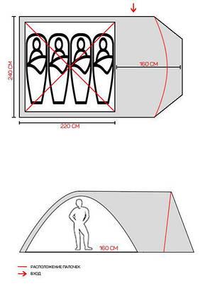 Палатка четырехместная Coleman 1004, 330х240х180 см, фото 2