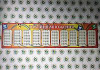 Таблица умножения. Стенд для школы