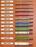 Установочный провод ПВ 3 нгд 6 красный Интерэлектро, фото 2