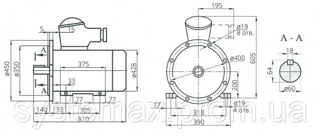 Взрывозащищенный электродвигатель АИМ 200L4 (АИММ 200L4)