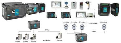 Программируемые логические контроллеры (plc)