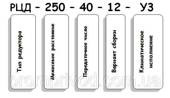Условные обозначения редуктора РЦД-250-40