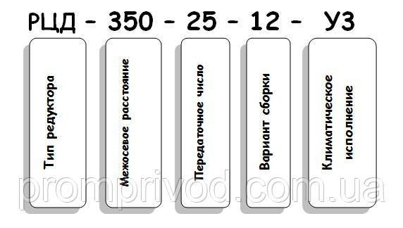 Условные обозначения редуктора РЦД-350-25