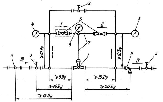 Описание: Регуляторы давления прямого действия 21ч10нж, 21ч12нж (НО после, НЗ до себя) рычажные фланцевые. Рекомендуемая схема обвязки регулятора с трубопроводом