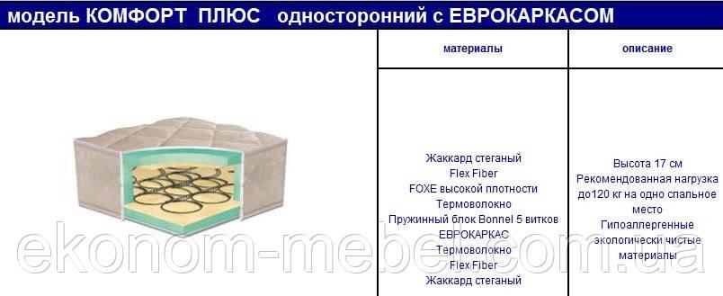 Комфорт Плюс односторонний - Ортопедический матрас на пружинном блоке