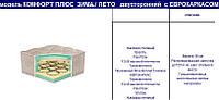 Комфорт Плюс двусторонний ЗИМА/ЛЕТО - Ортопедический матрас на пружинном блоке