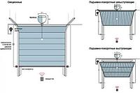 Электропривод+встроенный БУ (SNA2) SPIN22 KCE