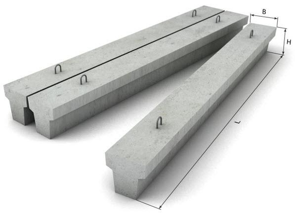 Фундаментные балки