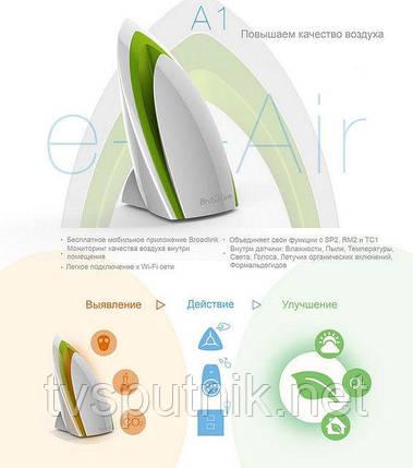 Датчик контроля окружающей среды Broadlink E-Air A1, фото 2