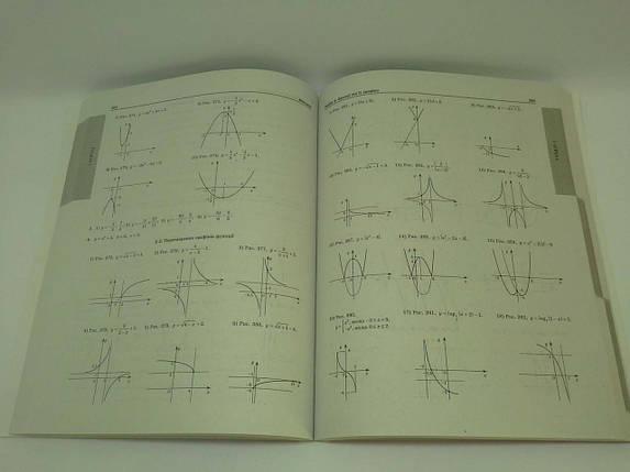 Весна Крок до ВНЗ НЗО Математика Комплексний довідник, фото 2