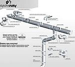Водосточная система RainWay, фото 2