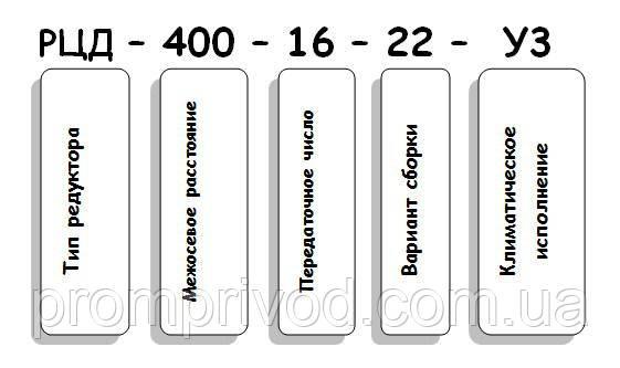 Условные обозначения редуктора РЦД-400-16