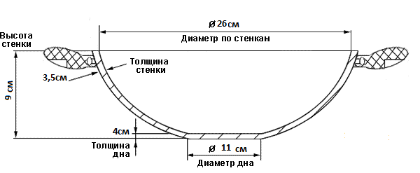 Схема Сковорода WOK чавунна Біол 26 см
