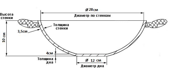 Схема сковорода WOK чугунная Биол